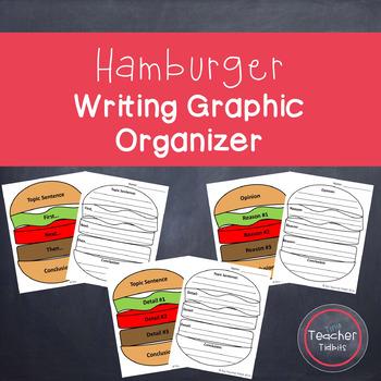 Hamburger Writing Graphic Organizer