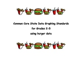 Hamburgers and Graphing