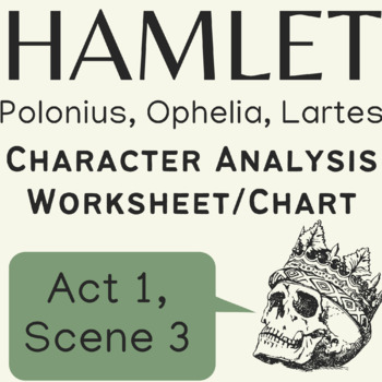 Hamlet Act 1 Scene 3:  Laertes, Polonius, and Ophelia Eval