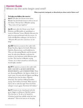 Hamlet Summary & Reaction Chart