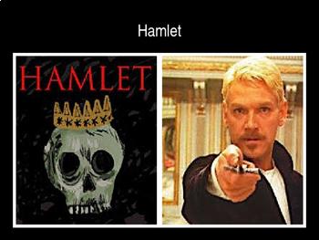 Hamlet Unit Plan Bundle