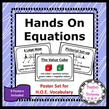 Hands On Equations Poster Set - Legal Moves/Terms- Use w/I