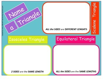 Hands-on-Mat to Sort Scalene, Equilateral Triangles, and I