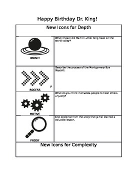 Happy Birthday Dr. King!-NEW ICONS of Depth and Complexity