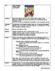 Happy Birthday Interactive Repeated Close Read Aloud Lesson Plan