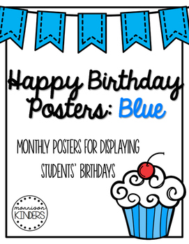 Happy Birthday Posters: Blue