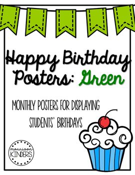 Happy Birthday Posters: Green