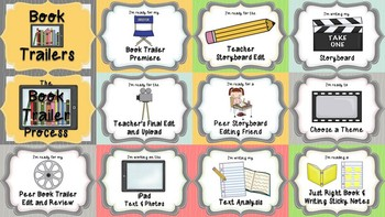 Happy Book Trailer Process Board- visual to help students
