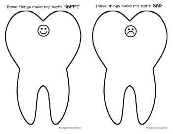 Happy or Sad Choices for your Teeth