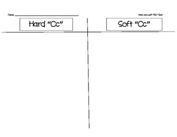 Hard and Soft C Picture sort