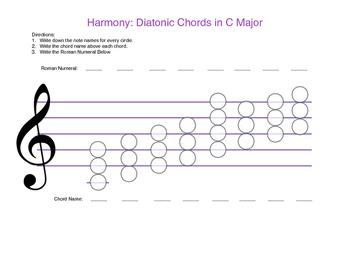 Harmonic Analysis: C Major Diatonic Chords