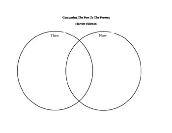 Harriet Tubman Venn Diagram