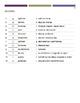 Harrison Bergeron Vocabulary (matching quiz)