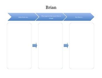 Hatchet: Brian Character Change