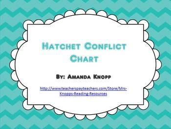 Hatchet Conflict Chart