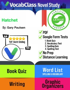 Hatchet Book Novel Study Guide PDF - READING QUIZZES   VOC