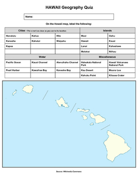 Hawaii Geography Quiz