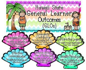 Hawaii State GLOs