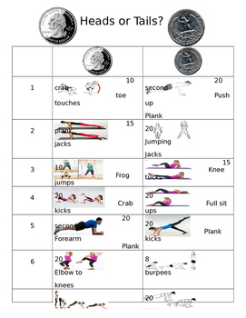 Heads or Tails Fitness Warm Up activity