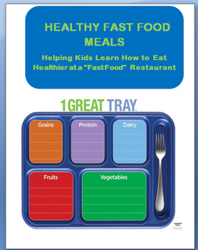 """Fast Food and Health -""""Build a Healthy Fast Food Meal"""""""