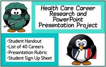 Health Care Career Research & PowerPoint Presentation Proj