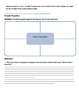 Health Ranking Article with Graphic Organizer/ Short Answe