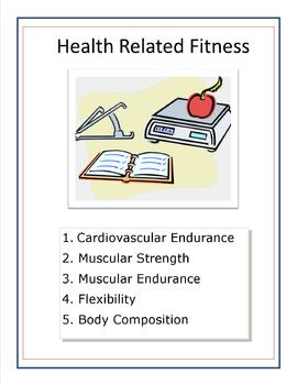 Health Related Fitness Components Signs