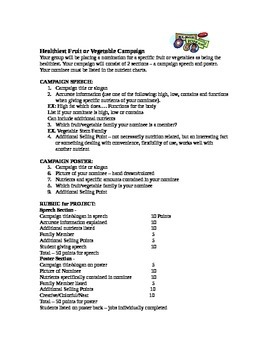Healthiest Fruit or Vegetable Campaign Project