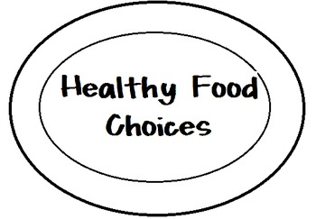 Healthy Choices Food Plate Color, Cut and Paste