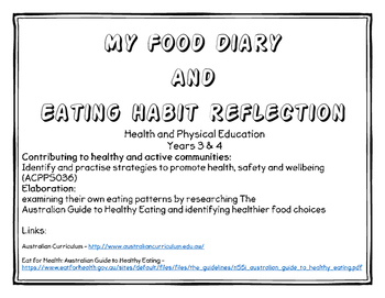 Healthy Eating - Food Diary & Eating Habit Reflection