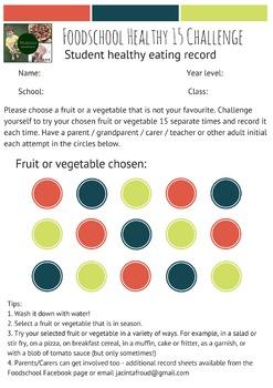 Healthy Eating - Foodschool Healthy 15 Challenge