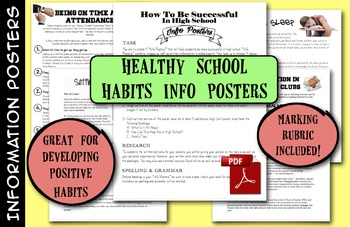 Healthy Habits for Success in School Info Posters