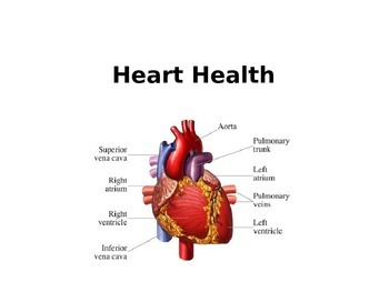 Heart Health PowerPoint Presentation