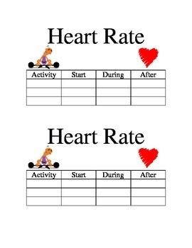 Heart Rate Assessment
