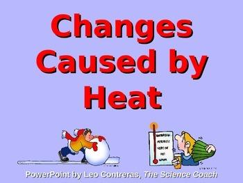 Heat Changes Matter Lesson