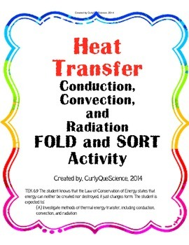 Heat Transfer (Conduction, Convection, Radiation) Fold and