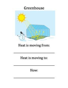 Heat Transfer Interactive Practice