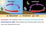 Heat Transfer - Land & Sea Breezes