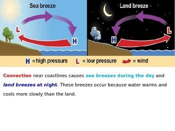 Heat Transfer - Land & Sea Breezes