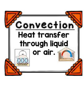 Heat Transfer Word Wall