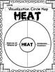 Choice Board: Heat and Temperature Choice Board, Rubric &