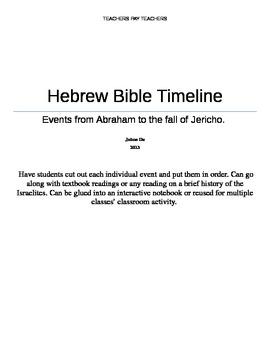 Hebrew Bible Timeline