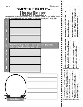 Helen Keller - Timeline