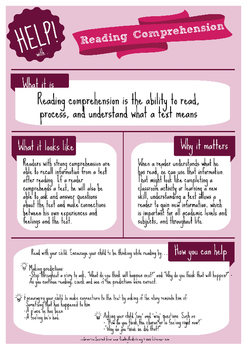 Help! Series: Reading Pack of Parent Handouts (Bundle)