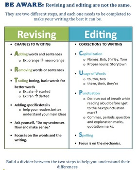 Helpful Writing Handout: Revising and Editing Differences