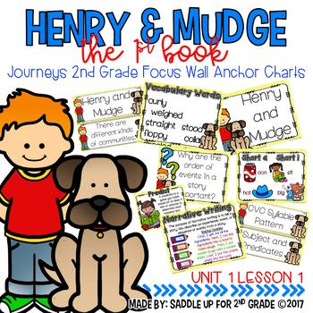Henry and Mudge: The First Book Focus Wall Anchor Charts a