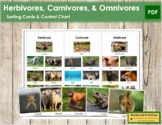 Herbivores, Carnivores, and Omnivores: Cards & Chart