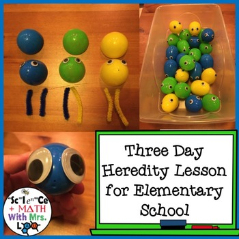 Heredity Lessons for Elementary School: Hands-On and Fun A