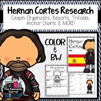 Hernan Cortes Biography Research Bundle {Report, Trifold,
