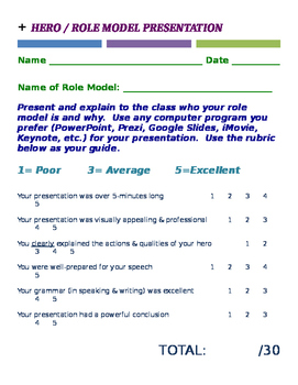 Hero / Role Model Presentation Rubric